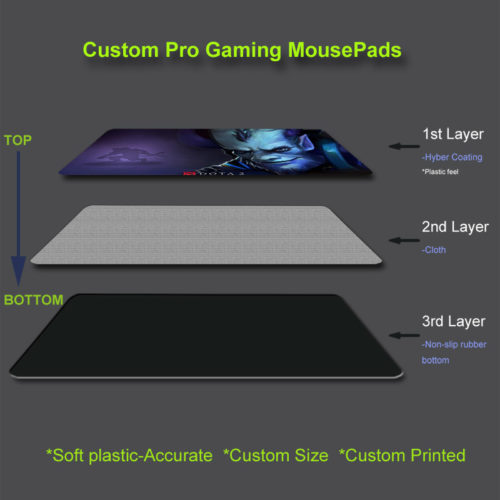 Custom Pro Gaming Mouse Pads-Custom printed, size, accurate and flexible