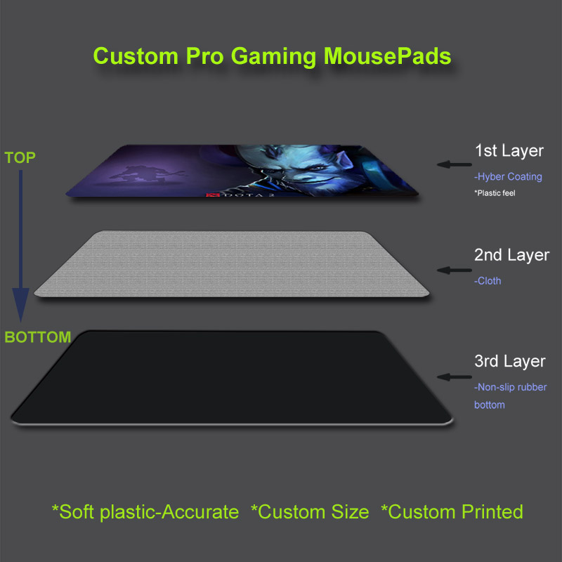 Custom pro gaming mouse pad Preview