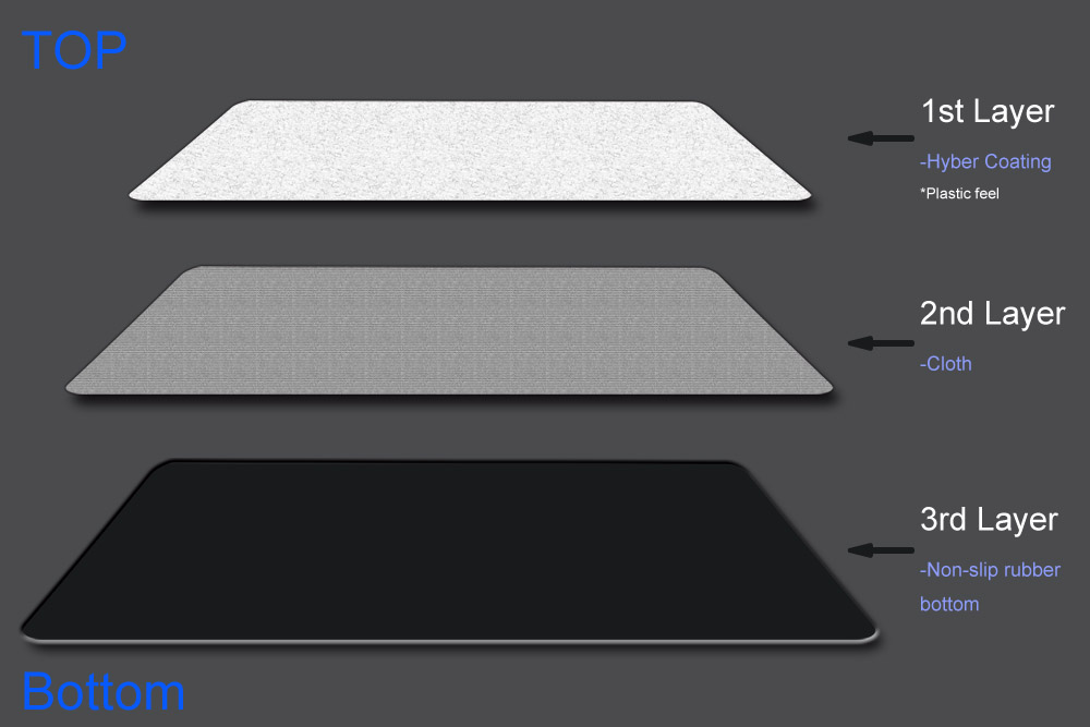 Mat layers structures of custom gaming mouse pads