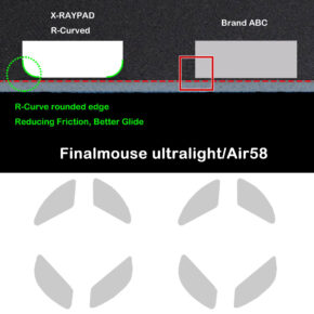 R curve mouse-skates for Finalmouse ultralight Air58