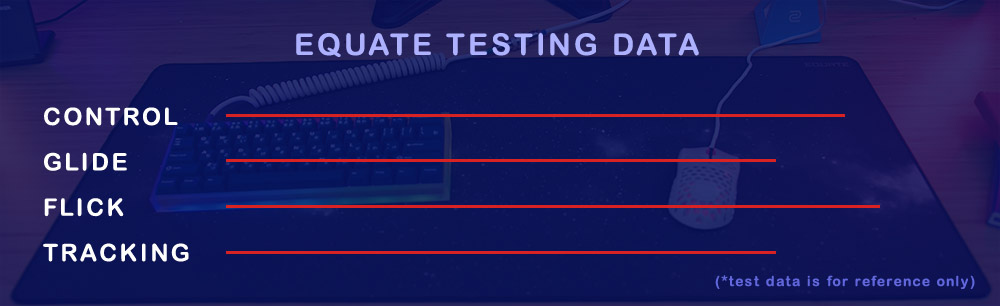 Equate mouse pad test data comparing