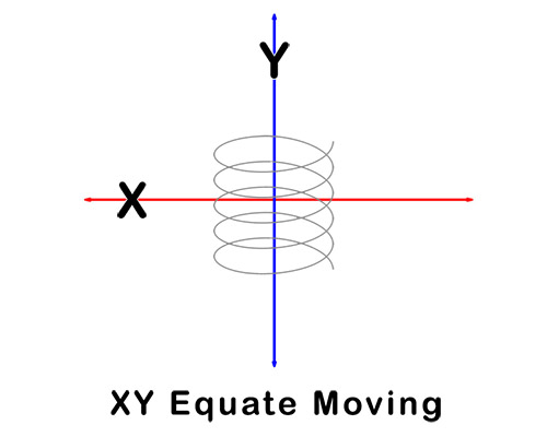 Equate-moving s