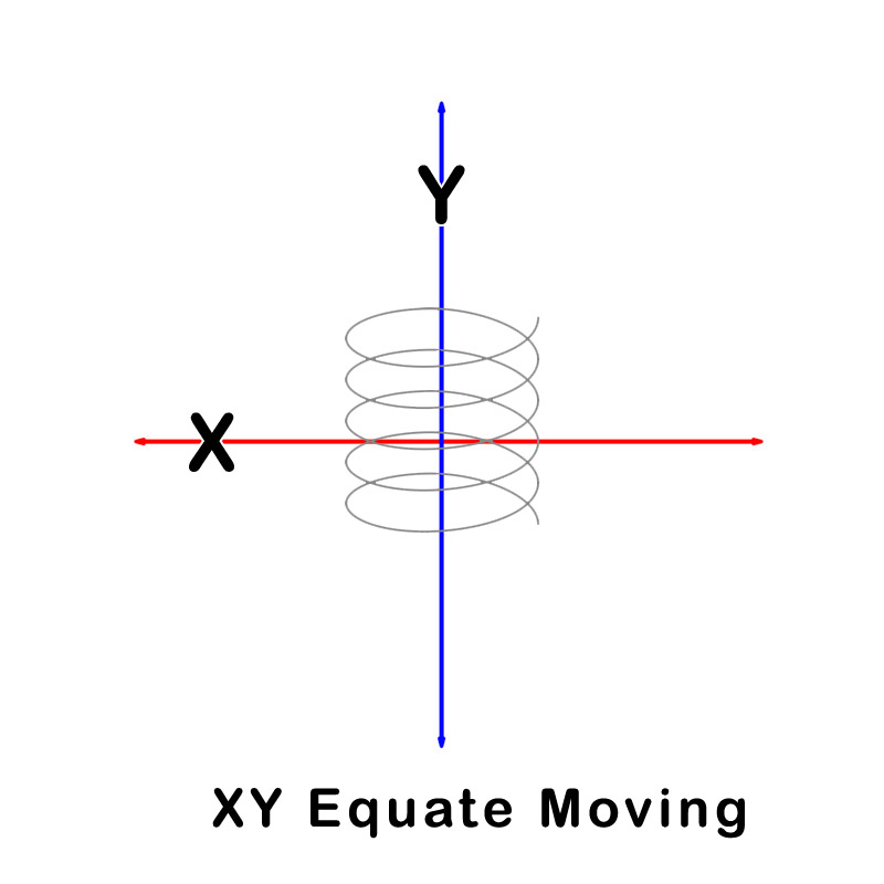 XY Equate-moving